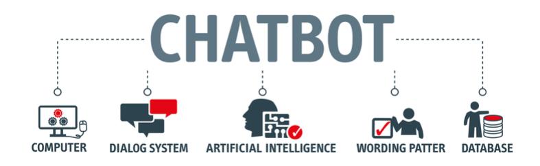 Chatbots Solution
