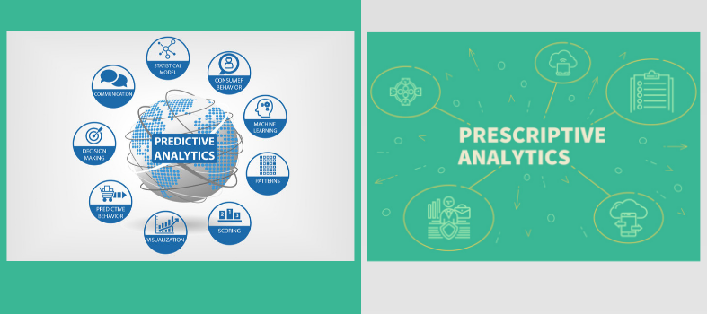 Predictive and prescriptive analytics